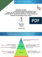 Estructura_Juridica._Piramide_de_Kelsen..pptx