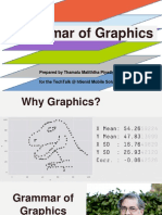 Grammar of Graphics (3)