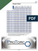 metric_course_bolt_torque.pdf