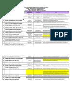 Seleccion de Lineas y Temas de Investigación 2019-2 (1)