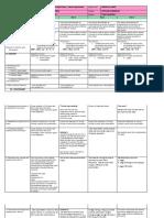 dll applied econ jULY 1-4, 2019.docx