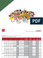 Functional Safety Data Sheet