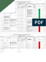 Project Risk Register
