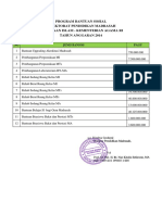 BANTUAN SOSIAL MADRASAH.pdf
