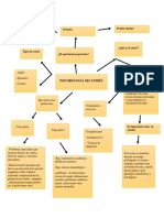 mapa psicobiologia del estres.docx