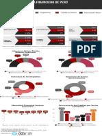 Infografia-PerúIF-Agosto2019