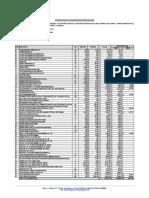 02.Cronograma de Adquisición de Materiales