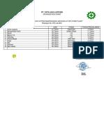 Daftar Personil_KPC review.pdf