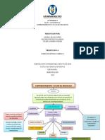 Mapa Conceptual Estructura de Un Plan de Negocios