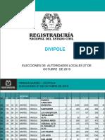 Divipole Regis
