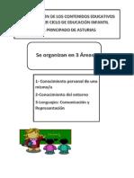 Organización de Los Contenidos Educativos Del Primer Ciclo de Educacion Infantilen El Principado de Asturias