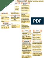 Mapa_legislacion.pptx