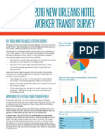 2019 Hotel Workers Transportation Survey