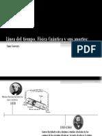 Línea Del Tiempo, Física Cuántica.