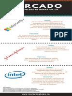 Infografia Mercado Competencia Imperfecta Unidad 2