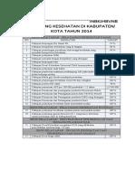contoh capaian spm 14