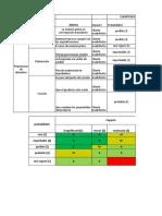 Sistemas integrados de gestión taller (1).xlsx