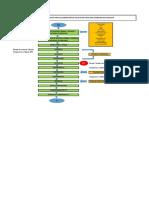 FLUJOGRAMA GALLETAS.pdf
