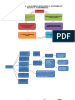 Reglamento Elaboracion de Informes de Auditoria