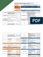 PROGRAMA ARQUITECTÓNICO Y PROGRAMA MEDICO FUNCIONAL