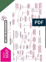Physics Concept Map premedical).pdf