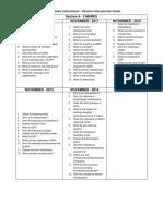 Madars university B.COM - Entrepreneurial Development - Previous Year Question Papers