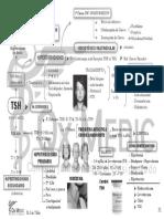 32. TIROIDES.pdf