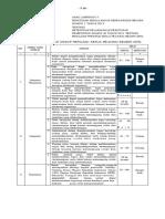 ASN-Perka BKN No. 1 Thn-Pedoman Penilaian Perilaku Kerja