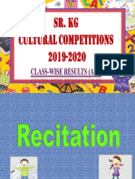1571391517 a-G Cultural Classwise Results Srkg 2019-20 (1)