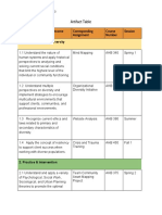 learning outcomes artifact table  1