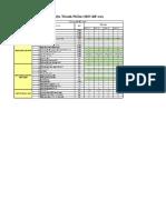 List ODF-RF-xx.pdf