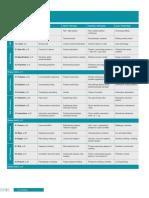 Technical English 4 CB.pdf
