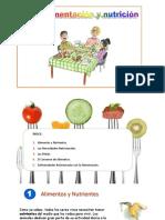 Tema 2. Alimentación y Nutrición