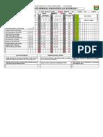 Registro auxiliar de evalución