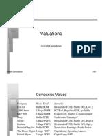 Damodaran PDF
