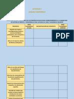 Tabla de Análisis Taxonómico