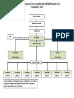 Struktur Organisasi Osis Sma Candle Tree