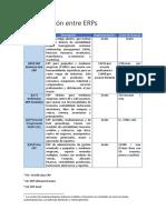 (10-10) Comparación Entre ERPs