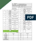 Diagrama de Flujo de Proceso Producto 2016-1