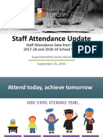 Staff attendance report