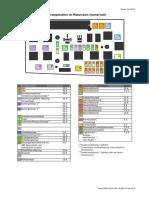 sicherungen-vorne.pdf