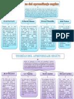 teorias del aprendizaje segun los pedadogos.docx