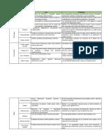 Tabla de Cápsulas.pdf