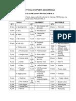List of Tools