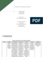 Cuadro Comparativo de Los Modelos Psicológicos