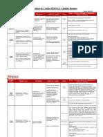 Grupos e Linhas Pronaf.pdf
