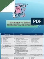 Instrumento, Técnicas y Herramientas de Evaluación
