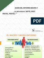 4.- Análisis Estratégico Del Entorno