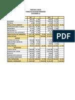 Analisis Vertical y Horizontal