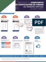 Flujograma-constancia-de-verificacion-firma-web.pdf